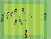 Small-Sided Games (SSG)